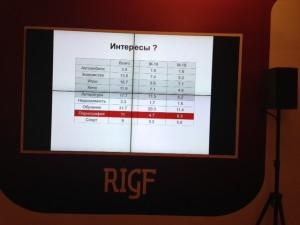 rigf1